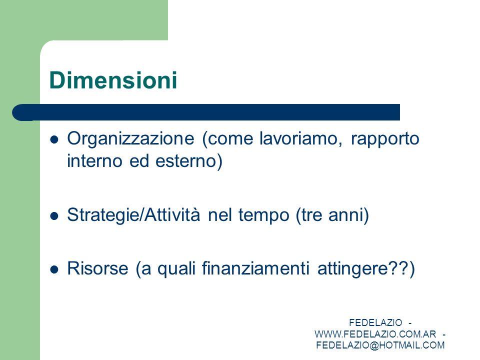 FEDELAZIO - WWW.FEDELAZIO.COM.AR - FEDELAZIO@HOTMAIL.COM Dimensioni Organizzazione (come lavoriamo, rapporto interno ed esterno) Strategie/Attività ne