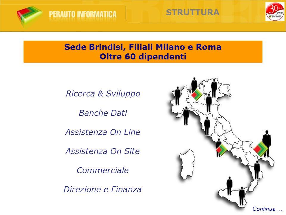 Sede Brindisi, Filiali Milano e Roma Oltre 60 dipendenti STRUTTURA Ricerca & Sviluppo Banche Dati Assistenza On Line Assistenza On Site Commerciale Direzione e Finanza Continua …