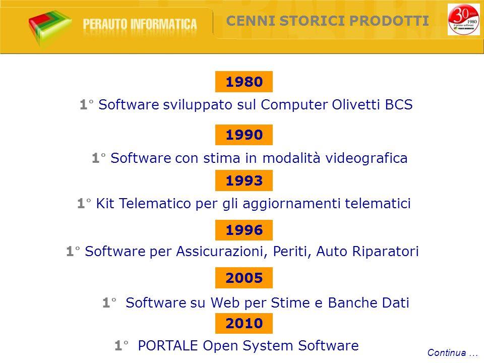 CENNI STORICI PRODOTTI 1° PORTALE Open System Software Continua … 1990 1980 1° Software sviluppato sul Computer Olivetti BCS 1° Software con stima in