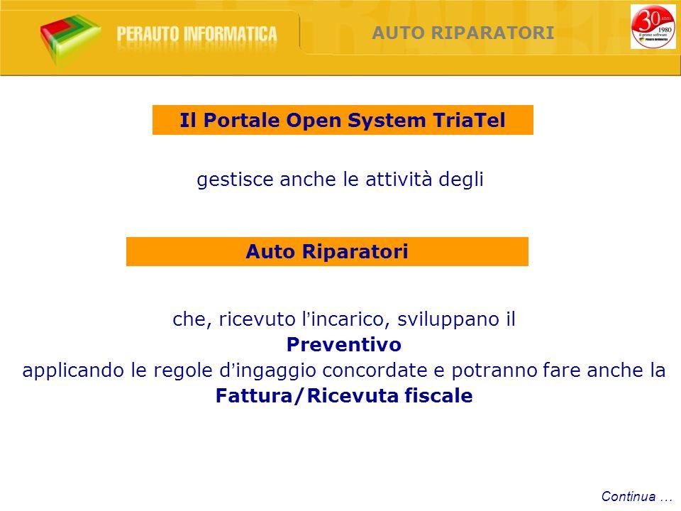 ALCUNI CLIENTI Allianz, Cattolica, Direct Line, Fondiaria-Sai...
