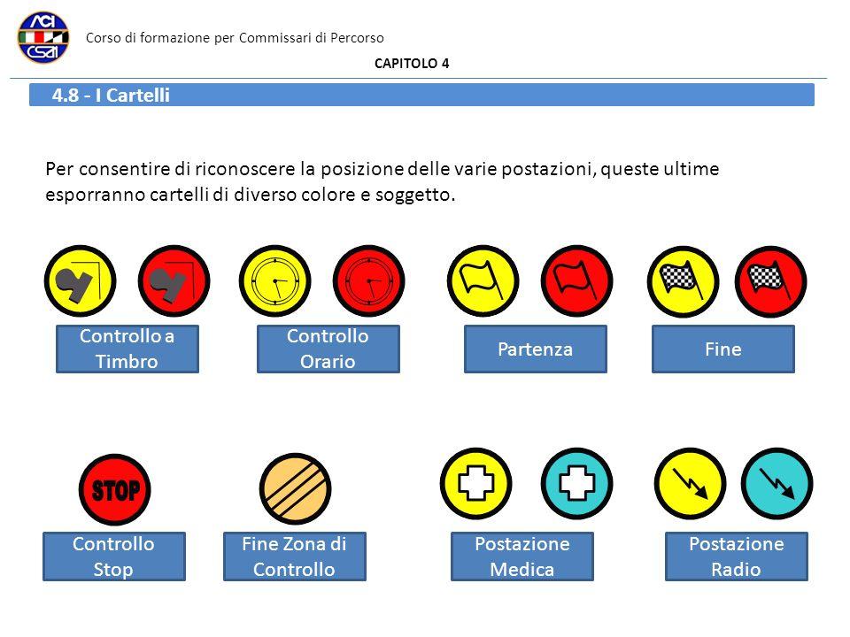 Corso di formazione per Commissari di Percorso CAPITOLO 4 4.8 - I Cartelli Per consentire di riconoscere la posizione delle varie postazioni, queste ultime esporranno cartelli di diverso colore e soggetto.