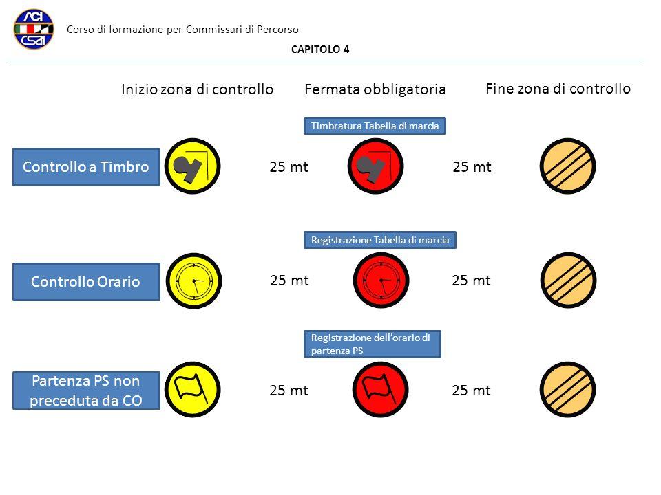 Corso di formazione per Commissari di Percorso CAPITOLO 4 25 mt Inizio zona di controlloFermata obbligatoria Fine zona di controllo Controllo a Timbro