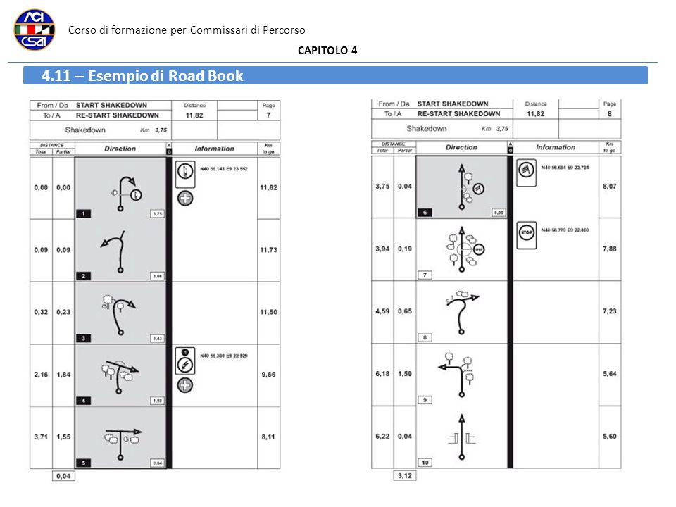 Corso di formazione per Commissari di Percorso CAPITOLO 4 4.11 – Esempio di Road Book