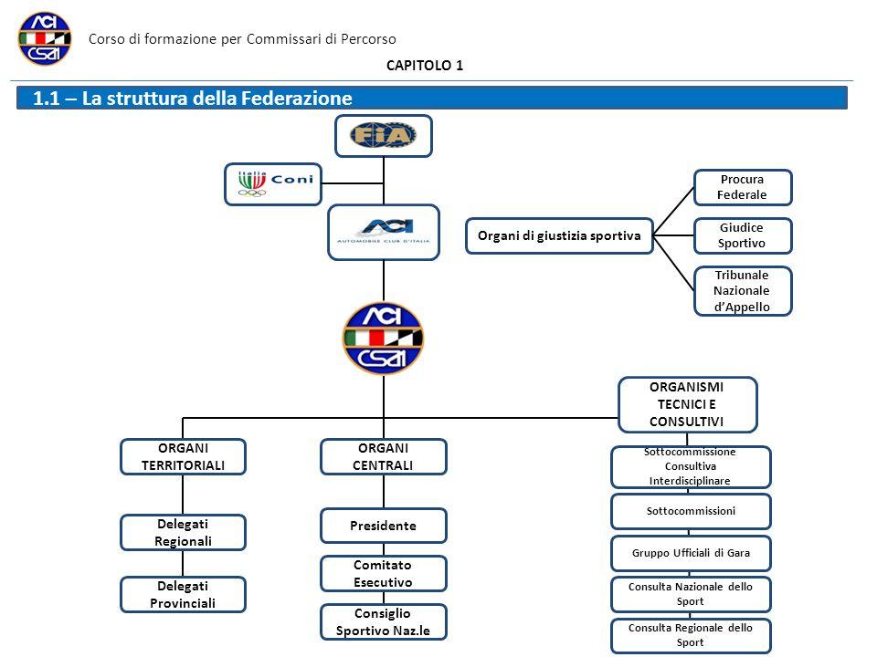 Corso di formazione per Commissari di Percorso CAPITOLO 3 Lubicazione dei Mezzi di Soccorso è effettuata nel rispetto dellAllegato H del Codice e della N.S.