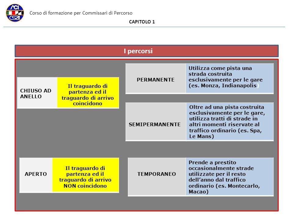 Corso di formazione per Commissari di Percorso CAPITOLO 1 CHIUSO AD ANELLO Il traguardo di partenza ed il traguardo di arrivo coincidono APERTO Il tra