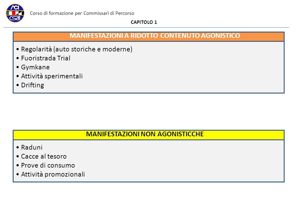Corso di formazione per Commissari di Percorso CAPITOLO 1 Regolarità (auto storiche e moderne) Fuoristrada Trial Gymkane Attività sperimentali Driftin