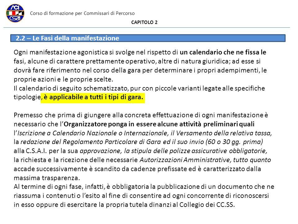 Corso di formazione per Commissari di Percorso CAPITOLO 2 2.2 – Le Fasi della manifestazione Ogni manifestazione agonistica si svolge nel rispetto di
