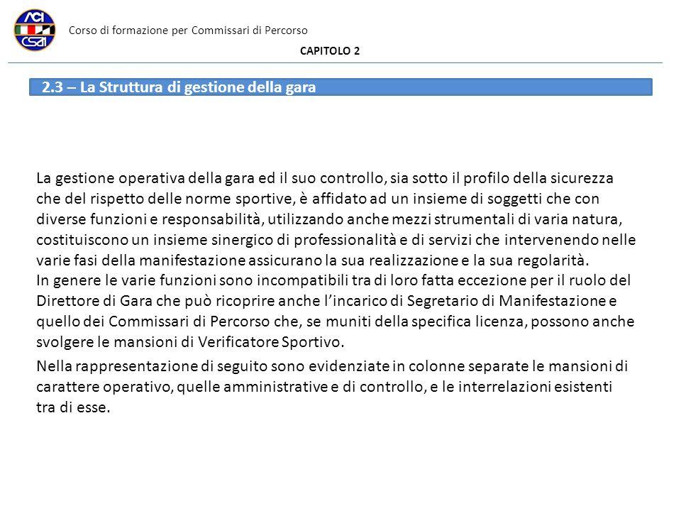 Corso di formazione per Commissari di Percorso CAPITOLO 2 2.3 – La Struttura di gestione della gara La gestione operativa della gara ed il suo control