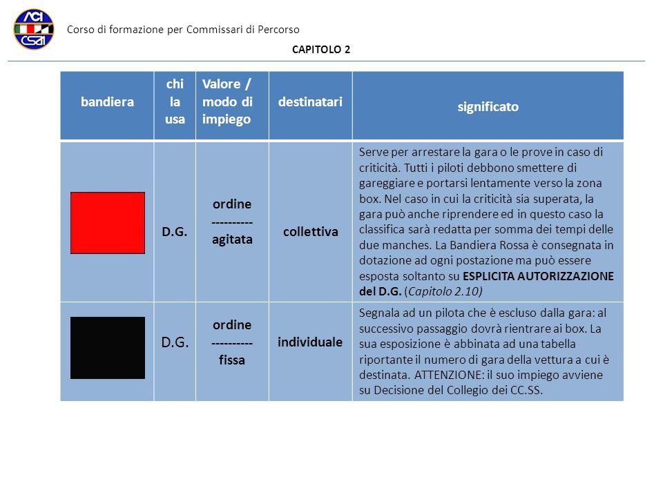 Corso di formazione per Commissari di Percorso CAPITOLO 2 bandiera chi la usa Valore / modo di impiego destinatari significato D.G.