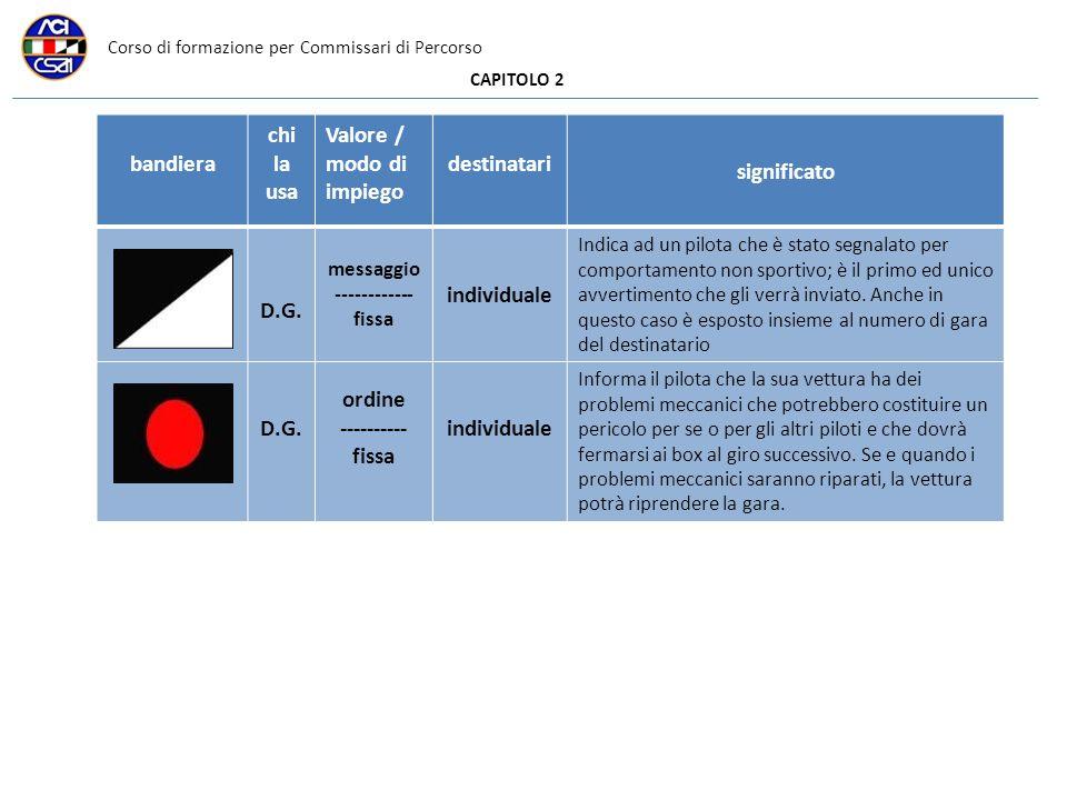 Corso di formazione per Commissari di Percorso CAPITOLO 2 bandiera chi la usa Valore / modo di impiego destinatari significato D.G. messaggio --------