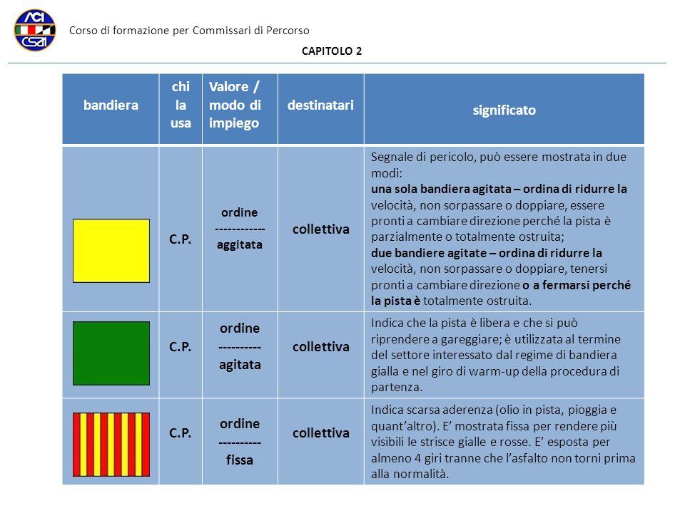 Corso di formazione per Commissari di Percorso CAPITOLO 2 bandiera chi la usa Valore / modo di impiego destinatari significato C.P.