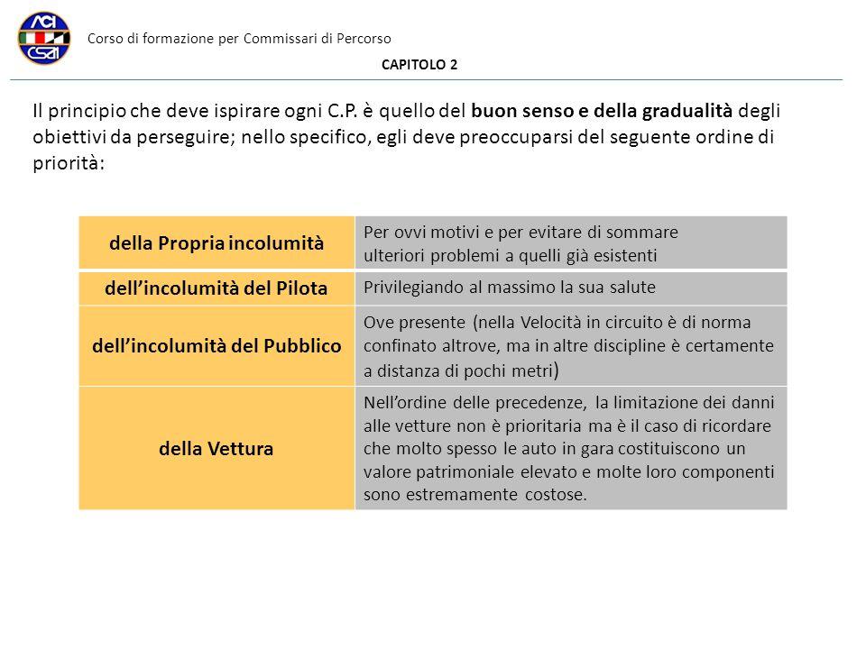 Corso di formazione per Commissari di Percorso CAPITOLO 2 Il principio che deve ispirare ogni C.P. è quello del buon senso e della gradualità degli ob