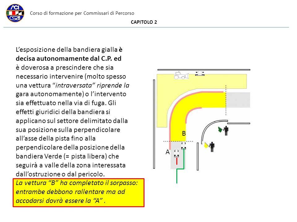 Corso di formazione per Commissari di Percorso CAPITOLO 2 Lesposizione della bandiera gialla è decisa autonomamente dal C.P. ed è doverosa a prescinde