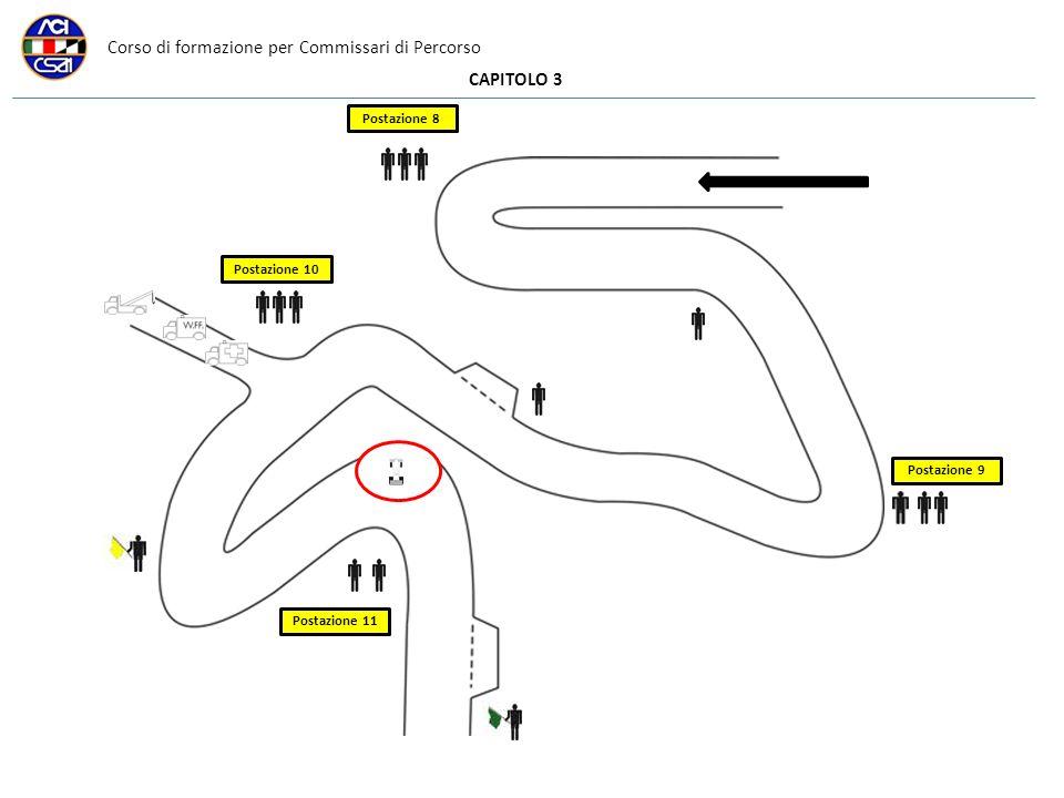 Corso di formazione per Commissari di Percorso CAPITOLO 3 Postazione 8 Postazione 9 Postazione 10 Postazione 11