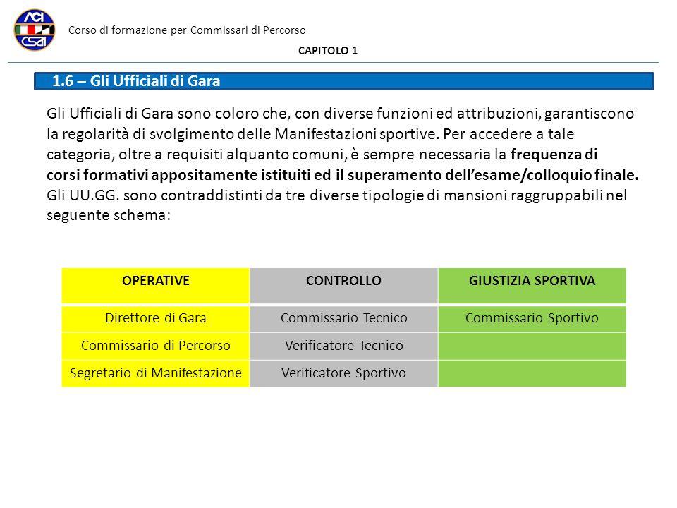 Corso di formazione per Commissari di Percorso CAPITOLO 1 Gli Ufficiali di Gara sono coloro che, con diverse funzioni ed attribuzioni, garantiscono la regolarità di svolgimento delle Manifestazioni sportive.