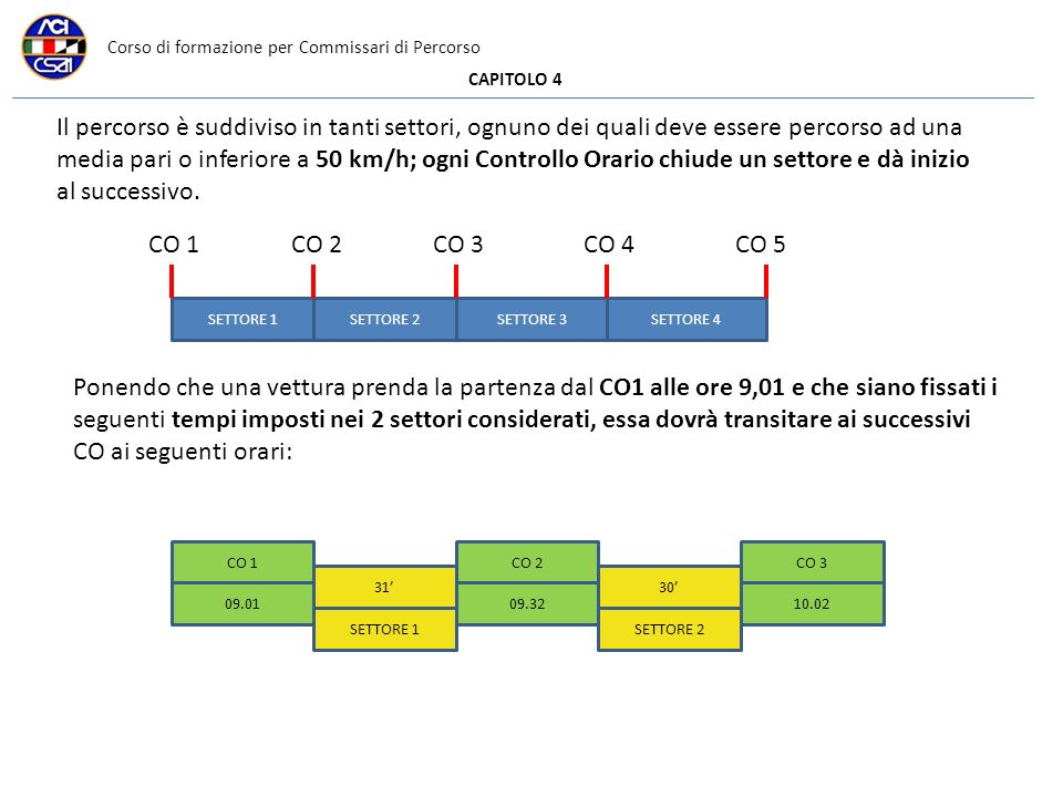 Corso di formazione per Commissari di Percorso CAPITOLO 4 Il percorso è suddiviso in tanti settori, ognuno dei quali deve essere percorso ad una media