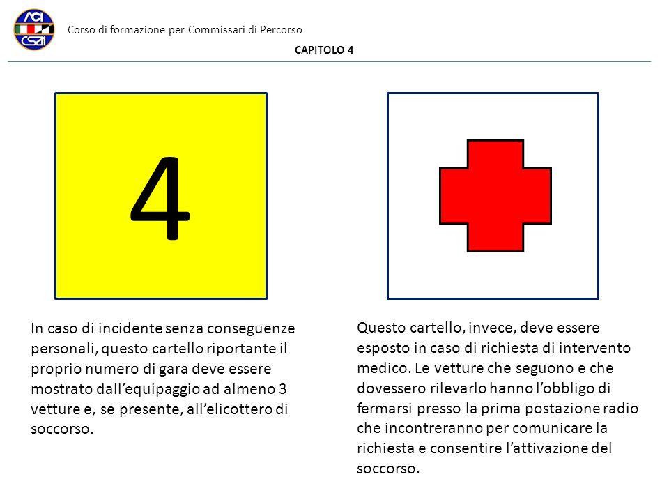 Corso di formazione per Commissari di Percorso CAPITOLO 4 4 In caso di incidente senza conseguenze personali, questo cartello riportante il proprio nu