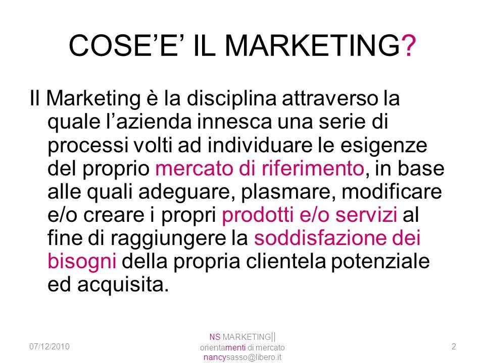 COSEE IL MARKETING? Il Marketing è la disciplina attraverso la quale lazienda innesca una serie di processi volti ad individuare le esigenze del propr