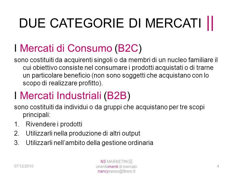 DUE CATEGORIE DI MERCATI    I Mercati di Consumo (B2C) sono costituiti da acquirenti singoli o da membri di un nucleo familiare il cui obiettivo consi