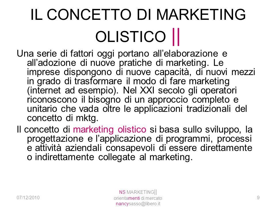 IL CONCETTO DI MARKETING OLISTICO    Una serie di fattori oggi portano allelaborazione e alladozione di nuove pratiche di marketing. Le imprese dispon