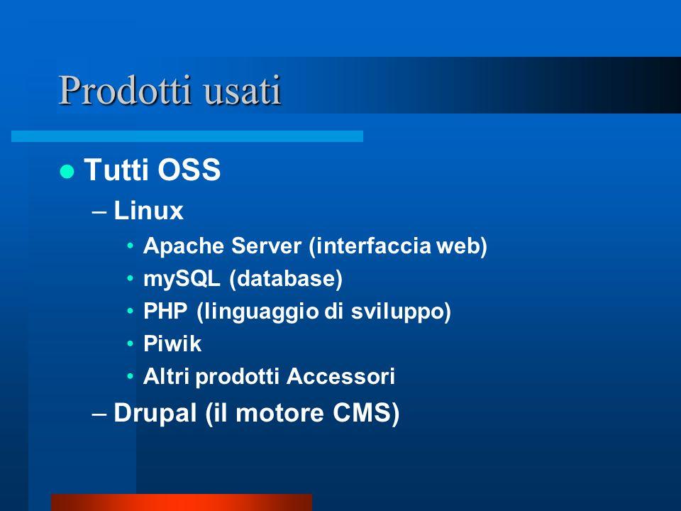 Prodotti usati Tutti OSS –Linux Apache Server (interfaccia web) mySQL (database) PHP (linguaggio di sviluppo) Piwik Altri prodotti Accessori –Drupal (il motore CMS)