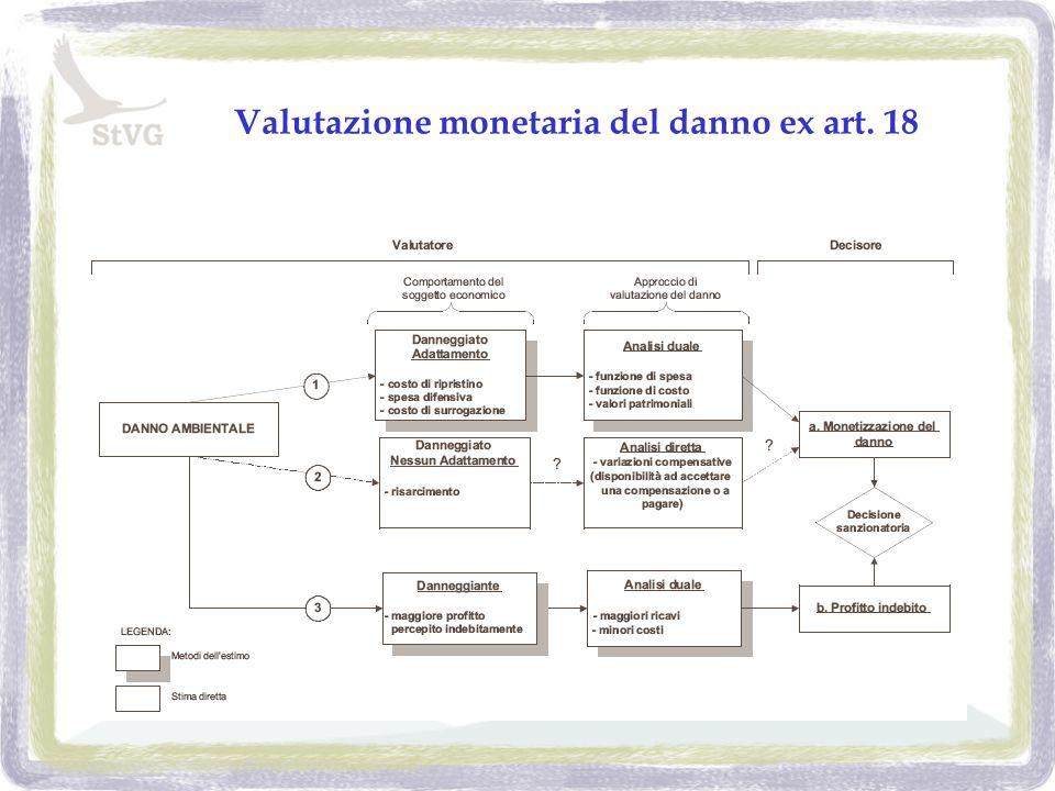 Valutazione monetaria del danno ex art. 18