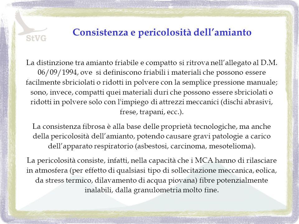 Consistenza e pericolosità dellamianto La distinzione tra amianto friabile e compatto si ritrova nellallegato al D.M.