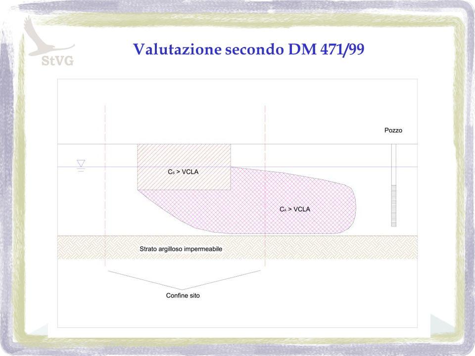 Valutazione secondo DM 471/99