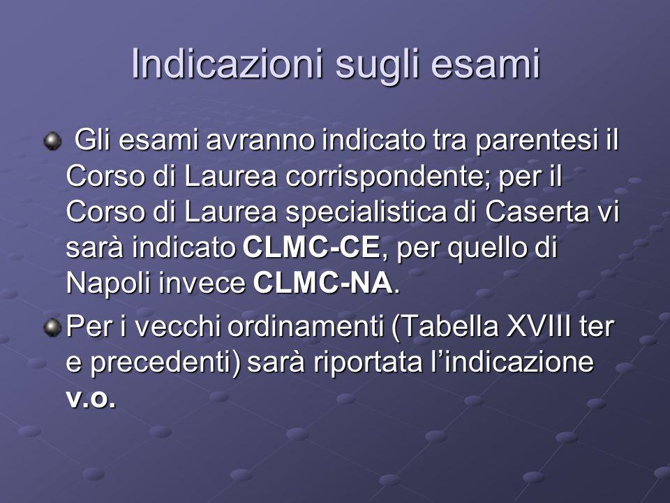 Indicazioni sugli esami Gli esami avranno indicato tra parentesi il Corso di Laurea corrispondente; per il Corso di Laurea specialistica di Caserta vi sarà indicato CLMC-CE, per quello di Napoli invece CLMC-NA.