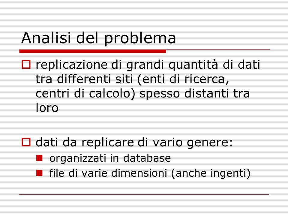 Analisi del problema replicazione di grandi quantità di dati tra differenti siti (enti di ricerca, centri di calcolo) spesso distanti tra loro dati da replicare di vario genere: organizzati in database file di varie dimensioni (anche ingenti)