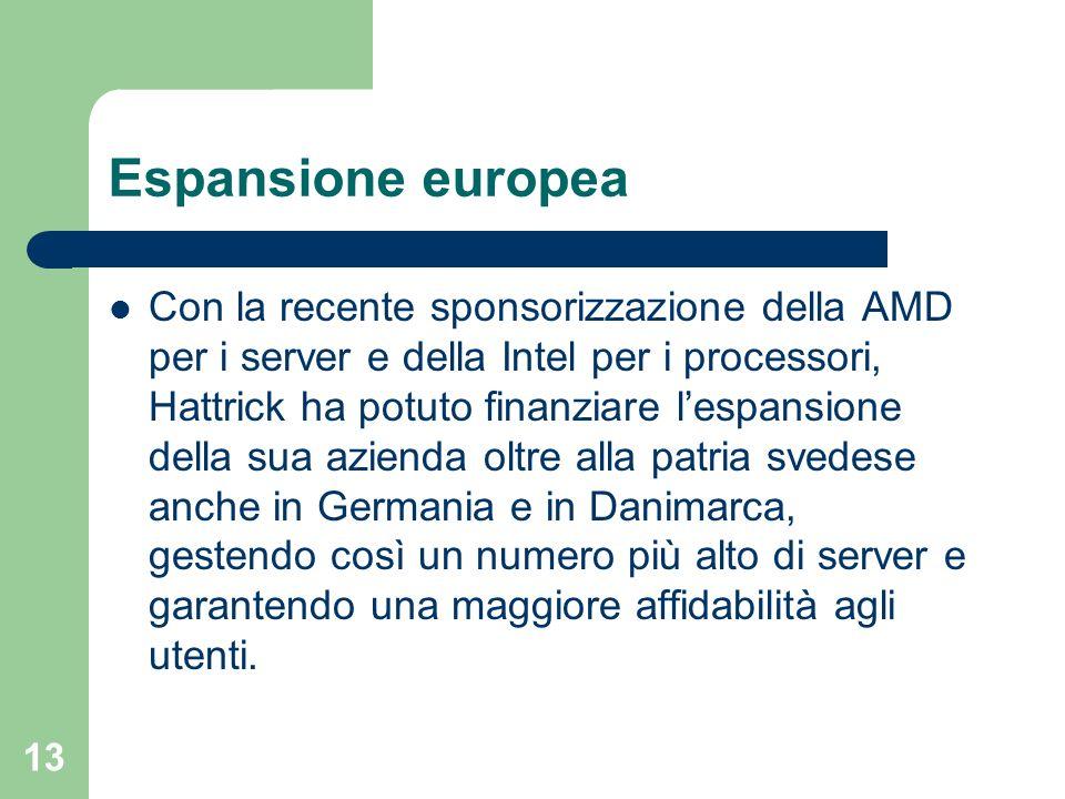 13 Espansione europea Con la recente sponsorizzazione della AMD per i server e della Intel per i processori, Hattrick ha potuto finanziare lespansione