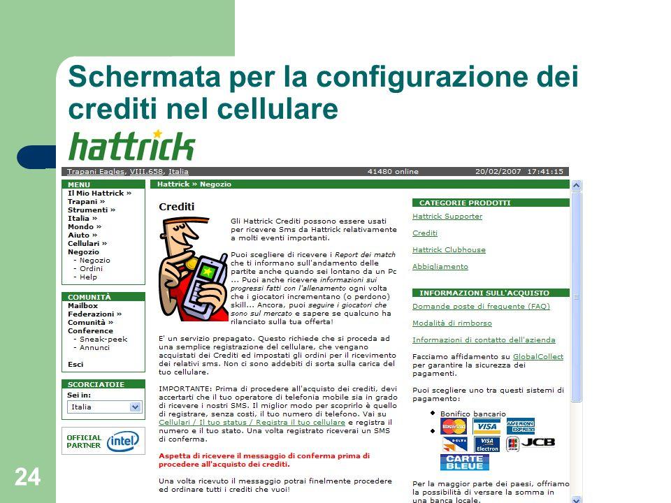 24 Schermata per la configurazione dei crediti nel cellulare