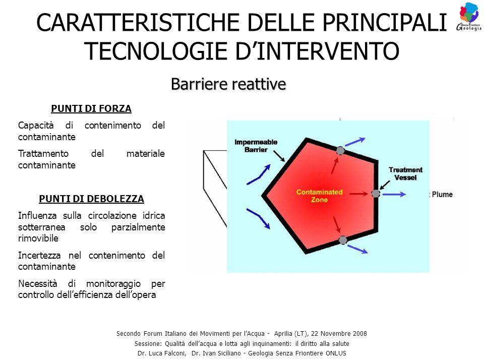 Barriere reattive PUNTI DI FORZA Capacità di contenimento del contaminante Trattamento del materiale contaminante PUNTI DI DEBOLEZZA Influenza sulla c