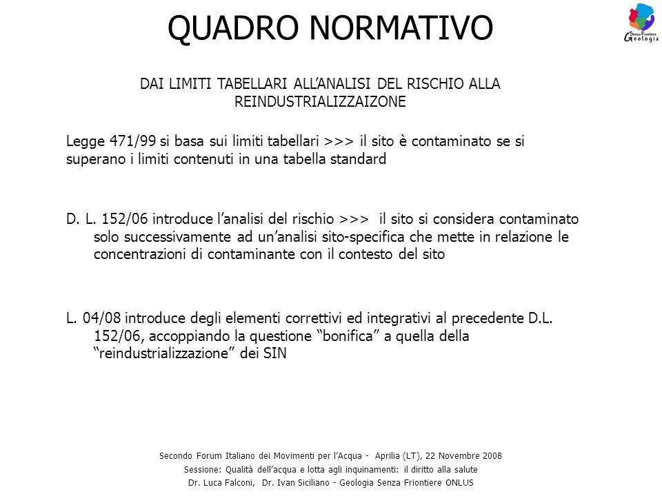 D. L. 152/06 introduce lanalisi del rischio >>> il sito si considera contaminato solo successivamente ad unanalisi sito-specifica che mette in relazio