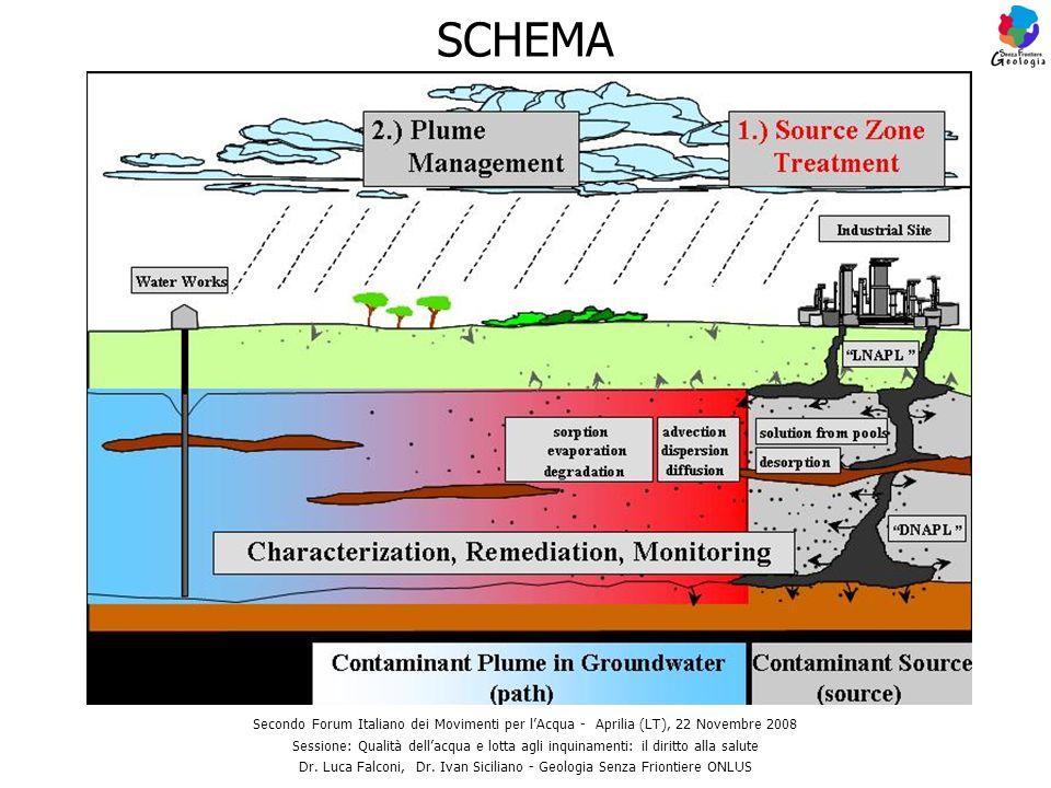 SCHEMA Secondo Forum Italiano dei Movimenti per lAcqua - Aprilia (LT), 22 Novembre 2008 Sessione: Qualità dellacqua e lotta agli inquinamenti: il diri