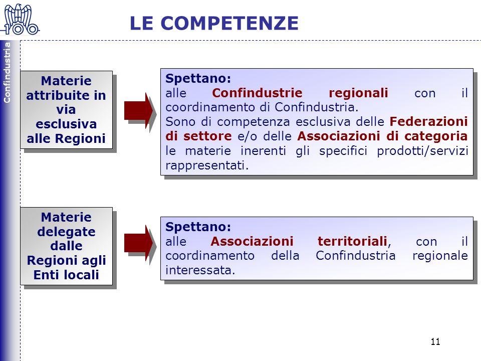 Confindustria 11 Spettano: alle Confindustrie regionali con il coordinamento di Confindustria.