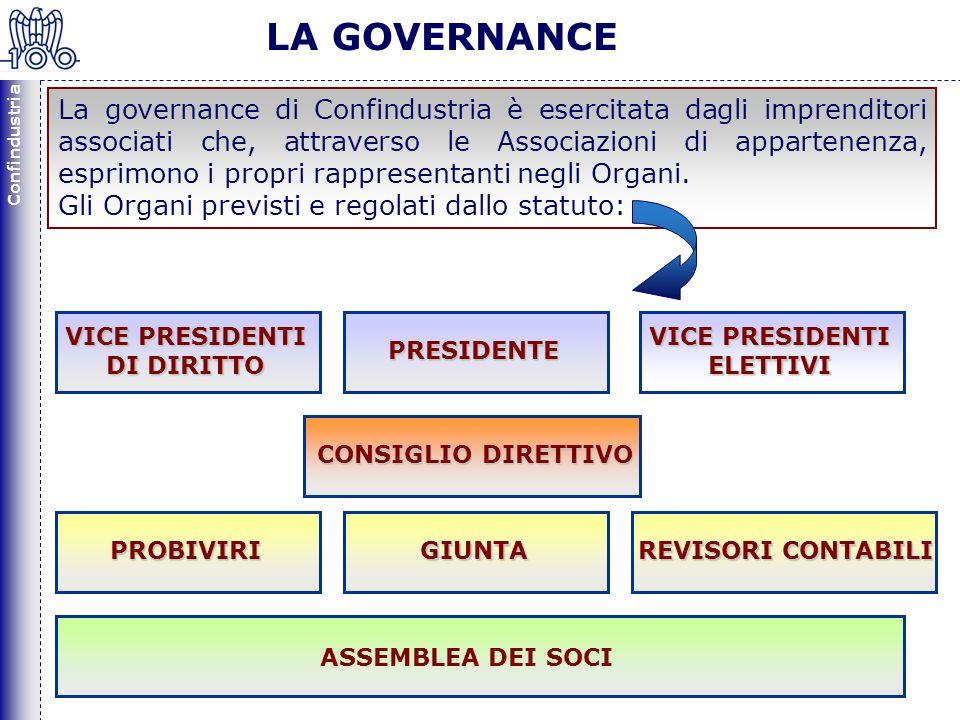 Confindustria 20 La governance di Confindustria è esercitata dagli imprenditori associati che, attraverso le Associazioni di appartenenza, esprimono i propri rappresentanti negli Organi.