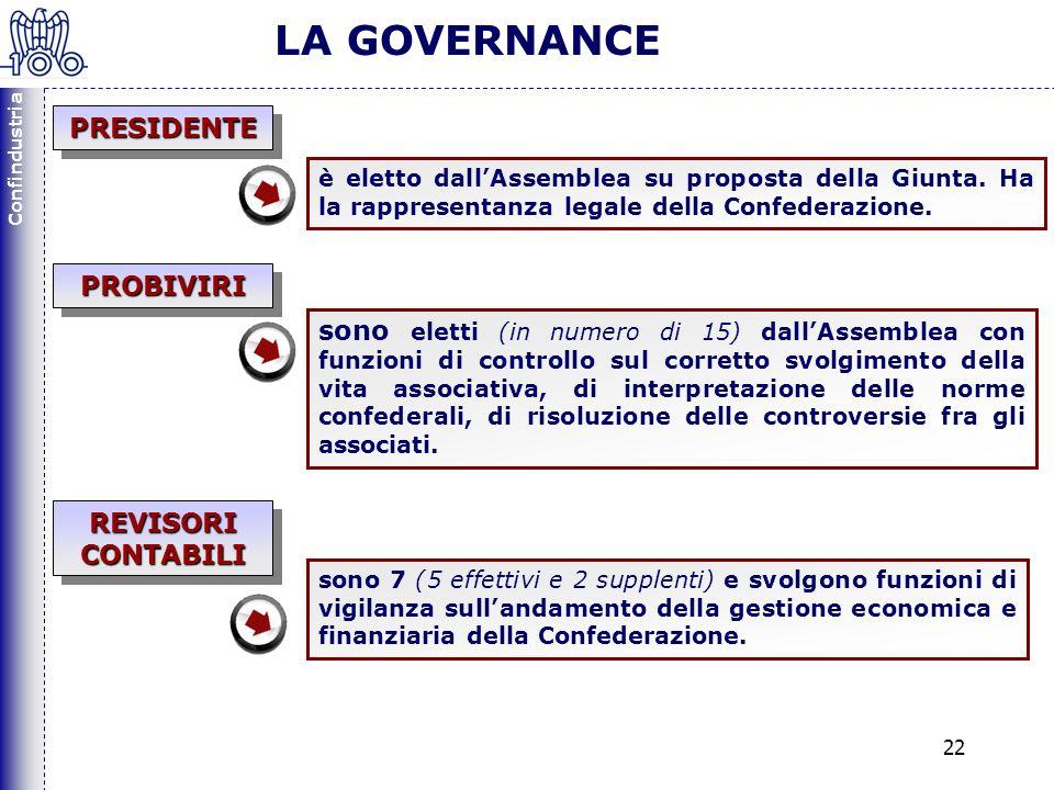 Confindustria 22 LA GOVERNANCE è eletto dallAssemblea su proposta della Giunta.