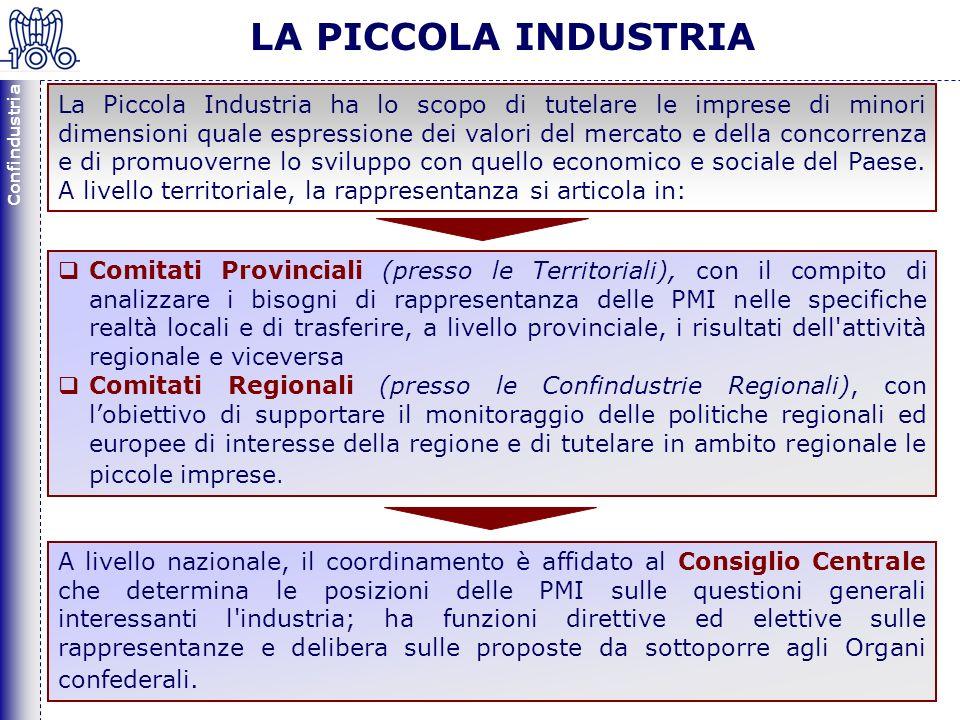 Confindustria 23 La Piccola Industria ha lo scopo di tutelare le imprese di minori dimensioni quale espressione dei valori del mercato e della concorrenza e di promuoverne lo sviluppo con quello economico e sociale del Paese.