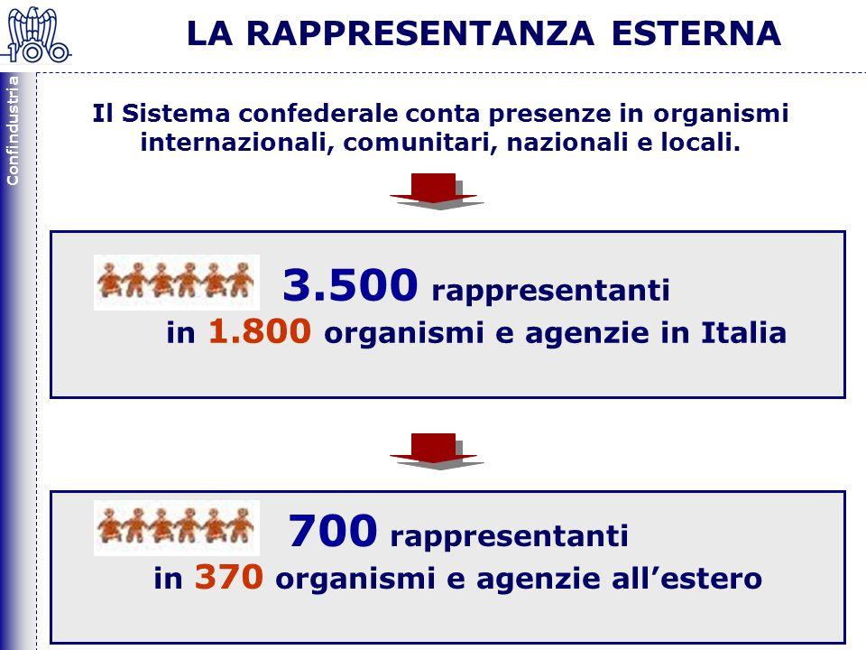 Confindustria 25 LA RAPPRESENTANZA ESTERNA 3.500 rappresentanti in 1.800 organismi e agenzie in Italia 700 rappresentanti in 370 organismi e agenzie allestero Il Sistema confederale conta presenze in organismi internazionali, comunitari, nazionali e locali.