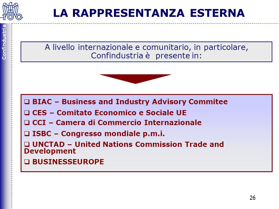 Confindustria 26 A livello internazionale e comunitario, in particolare, Confindustria è presente in: BIAC – Business and Industry Advisory Commitee CES – Comitato Economico e Sociale UE CCI – Camera di Commercio Internazionale ISBC – Congresso mondiale p.m.i.