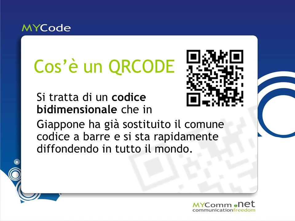 Cosè un QRCODE Si tratta di un codice bidimensionale che in Giappone ha già sostituito il comune codice a barre e si sta rapidamente diffondendo in tutto il mondo.