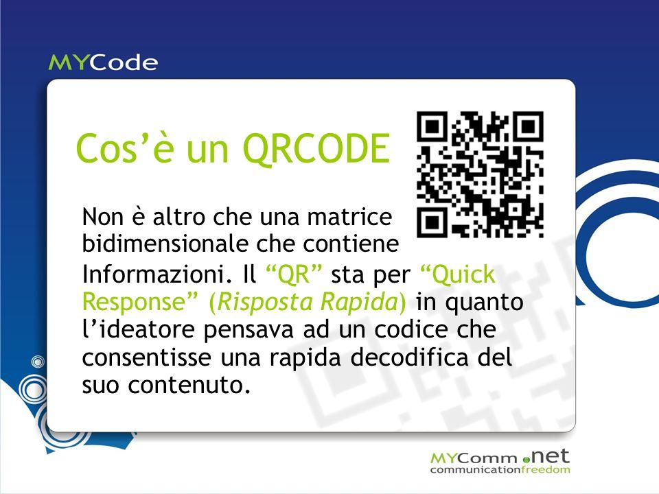 Cosè un QRCODE Non è altro che una matrice bidimensionale che contiene Informazioni.