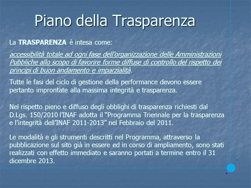 Piano della Trasparenza La TRASPARENZA è intesa come: accessibilità totale ad ogni fase dellorganizzazione delle Amministrazioni Pubbliche allo scopo di favorire forme diffuse di controllo del rispetto dei principi di buon andamento e imparzialità.
