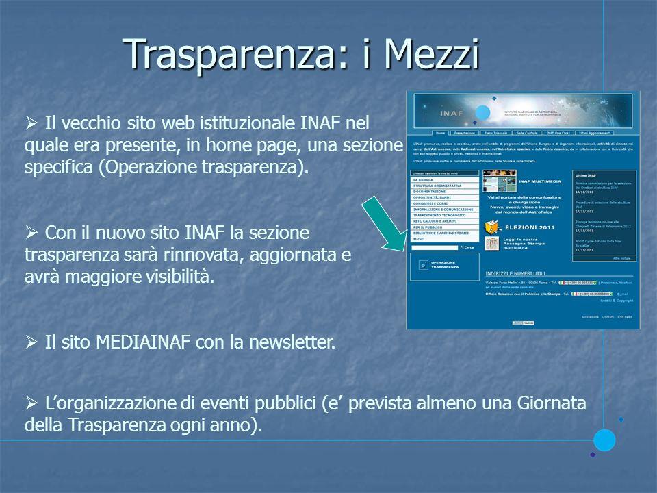 Trasparenza: i Mezzi Il vecchio sito web istituzionale INAF nel quale era presente, in home page, una sezione specifica (Operazione trasparenza). Con