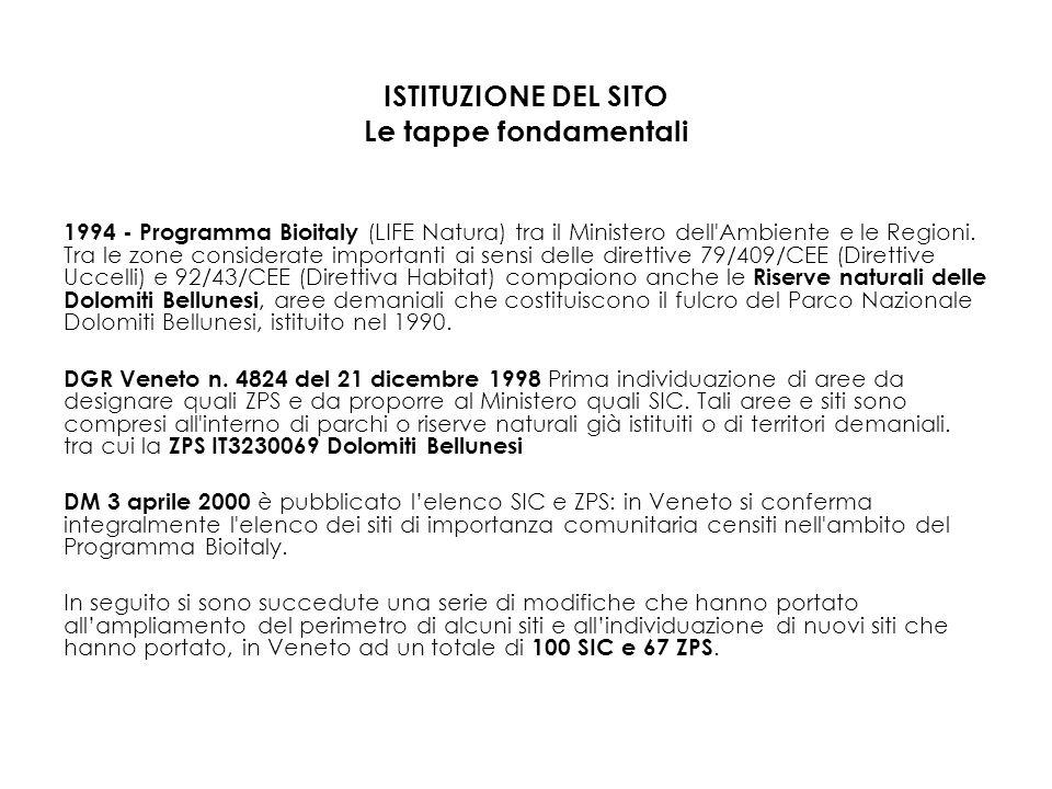 ISTITUZIONE DEL SITO Le tappe fondamentali 1994 - Programma Bioitaly (LIFE Natura) tra il Ministero dell'Ambiente e le Regioni. Tra le zone considerat