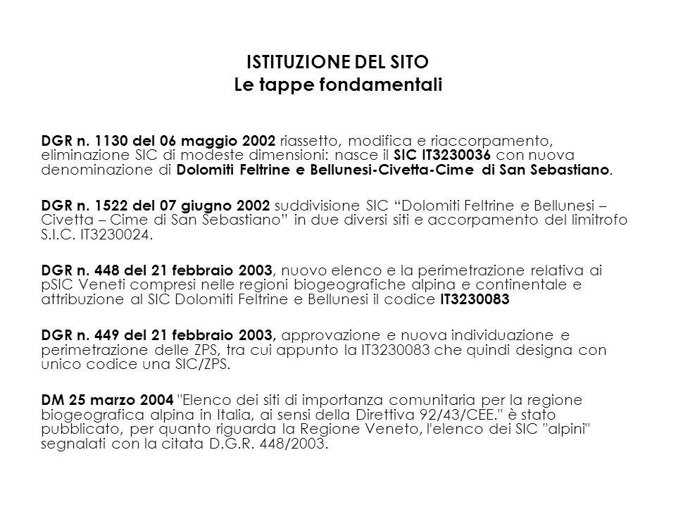 ISTITUZIONE DEL SITO Le tappe fondamentali DGR n. 1130 del 06 maggio 2002 riassetto, modifica e riaccorpamento, eliminazione SIC di modeste dimensioni