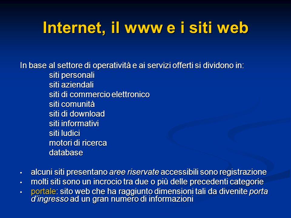 In base al settore di operatività e ai servizi offerti si dividono in: siti personali siti aziendali siti di commercio elettronico siti comunità siti
