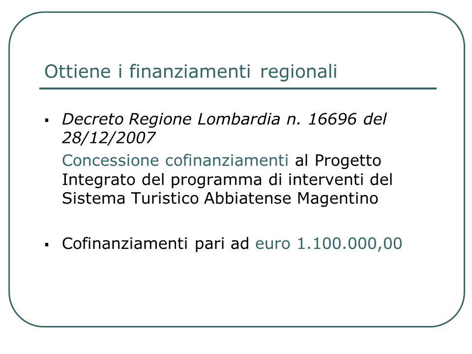 Ottiene i finanziamenti regionali Decreto Regione Lombardia n. 16696 del 28/12/2007 Concessione cofinanziamenti al Progetto Integrato del programma di