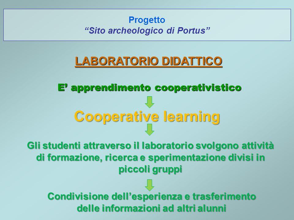 LABORATORIO DIDATTICO E apprendimento cooperativistico Cooperative learning Gli studenti attraverso il laboratorio svolgono attività di formazione, ricerca e sperimentazione divisi in piccoli gruppi Condivisione dellesperienza e trasferimento delle informazioni ad altri alunni